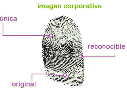 seccion_imagen_corporativa
