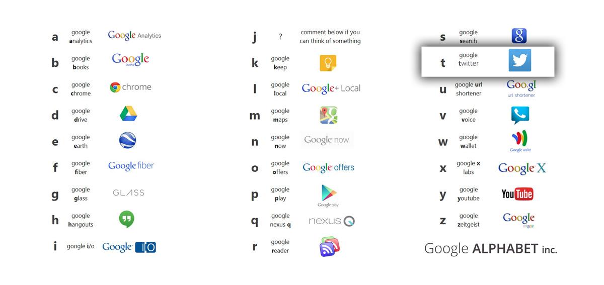 Google Alphabet twitter